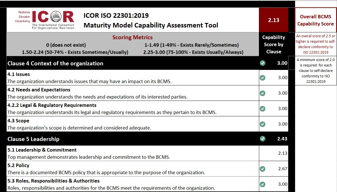 ISO 22301 Maturity Model Too