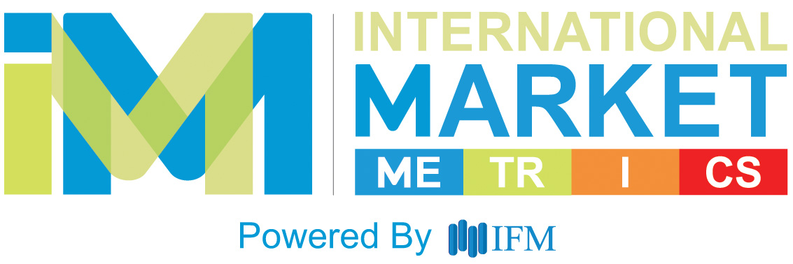 International Market Metrics Logo